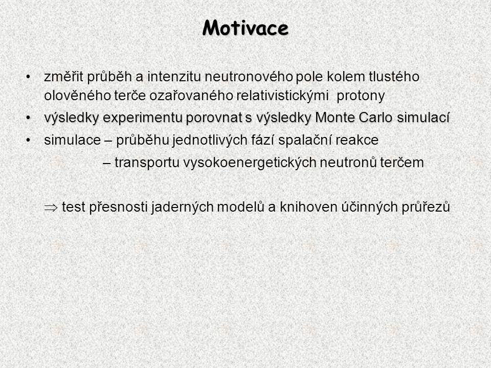 Motivace změřit průběh a intenzitu neutronového pole kolem tlustého olověného terče ozařovaného relativistickými protony výsledky experimentu porovnat s výsledky Monte Carlo simulacívýsledky experimentu porovnat s výsledky Monte Carlo simulací simulace – průběhu jednotlivých fází spalační reakce – transportu vysokoenergetických neutronů terčem  test přesnosti jaderných modelů a knihoven účinných průřezů