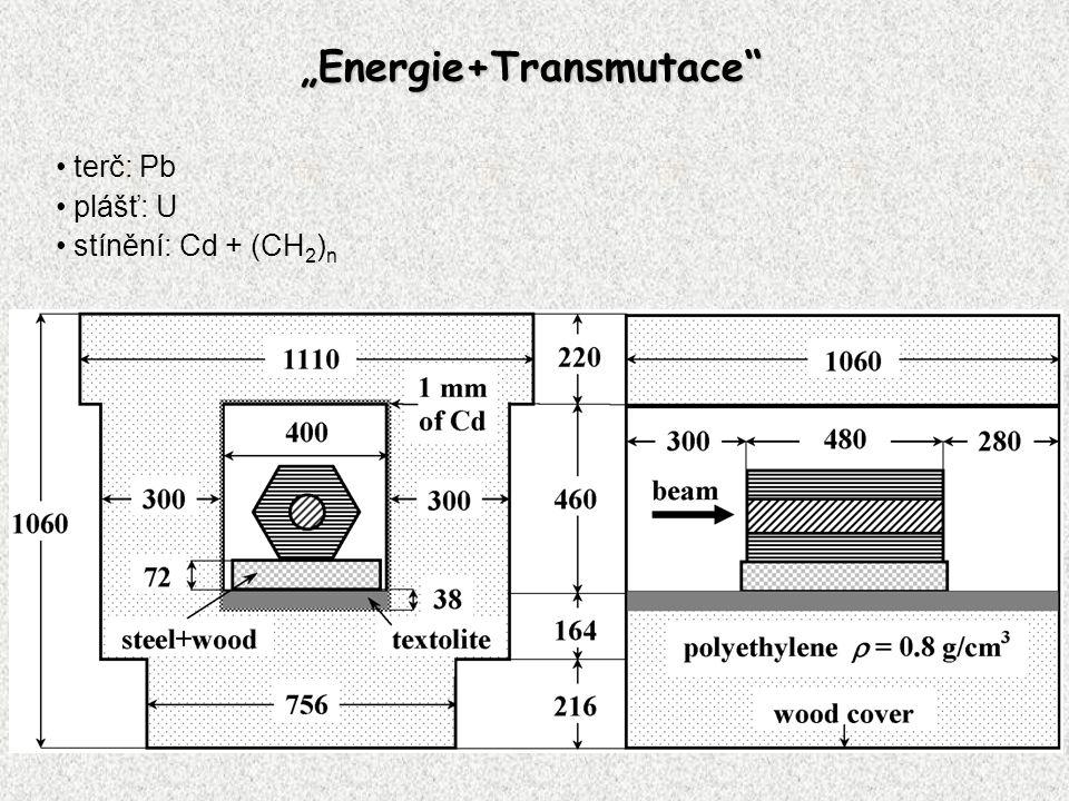 """Energie+Transmutace terč: Pb plášť: U stínění: Cd + (CH 2 ) n"