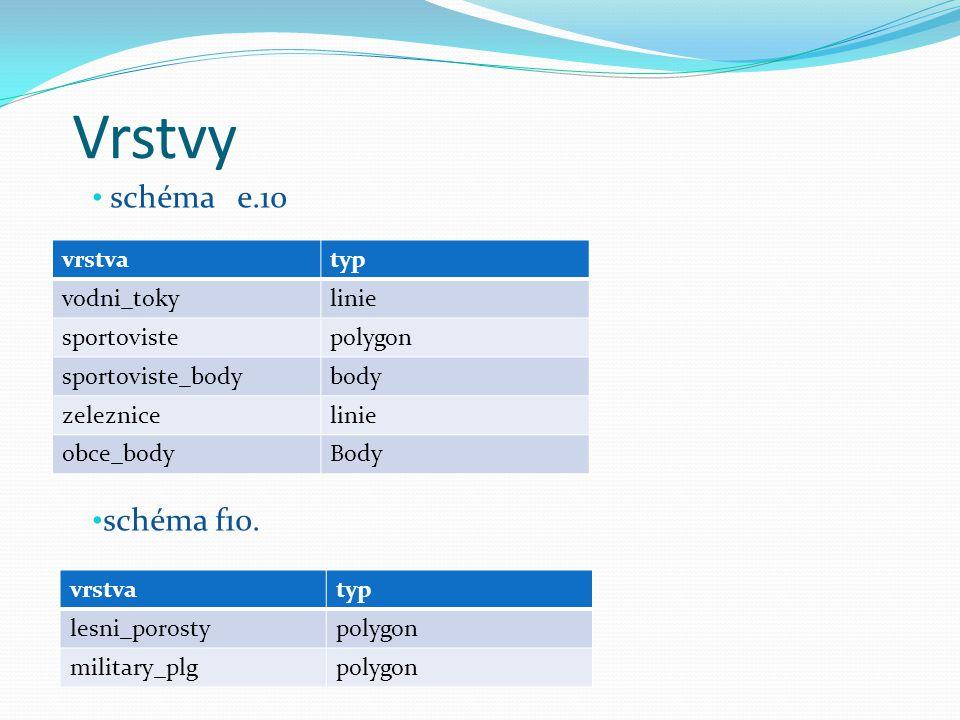 Vrstvy vrstvatyp vodni_tokylinie sportovistepolygon sportoviste_bodybody zeleznicelinie obce_bodyBody schéma e.10 schéma f10.