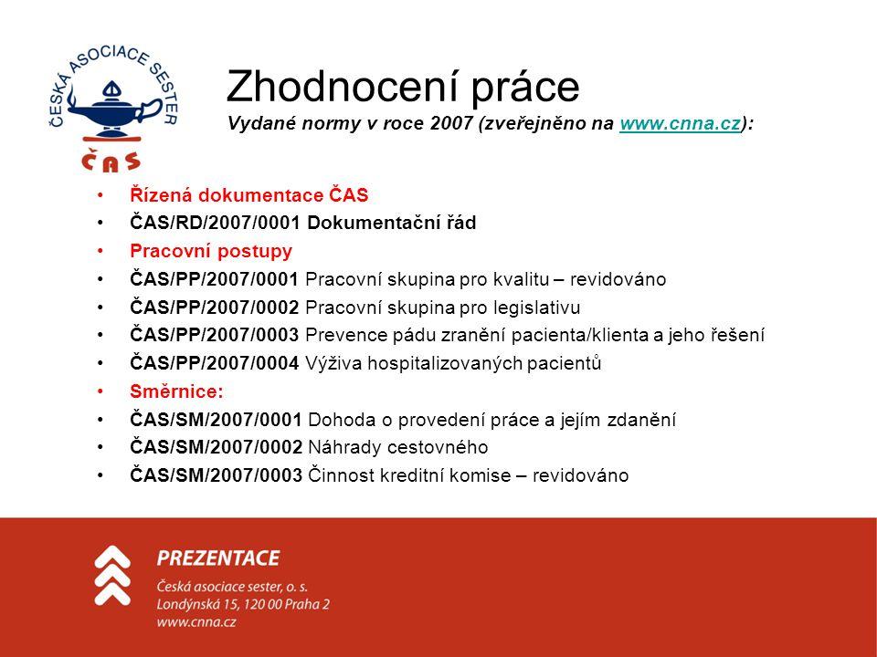 Zhodnocení práce Vydané normy v roce 2008 (zveřejněno na www.cnna.cz):www.cnna.cz Pracovní postupy: ČAS/PP/2008/0001 Preanalytická fáze laboratorního vyšetření ČAS/PP/2008/0002 Péče o neklidného pacienta ČAS/PP/2008/0003 Proces sociální práce ve zdravotnických zařízeních ČAS/PP/2008/0004 Pracovní skupina pro poskytovatele ošetřovatelské péče ČAS/PP/2008/0005 Pracovní skupina pro projekty v EU Směrnice: ČAS/SM/2008/0001 Metodický pokyn pro zpracování přehledu o činnosti a vyúčtování sekcí a regionů České asociace sester za rok 2007 ČAS/SM/2008/0002 Směrnice ČAS o vedení účetnictví sekcí a regionů