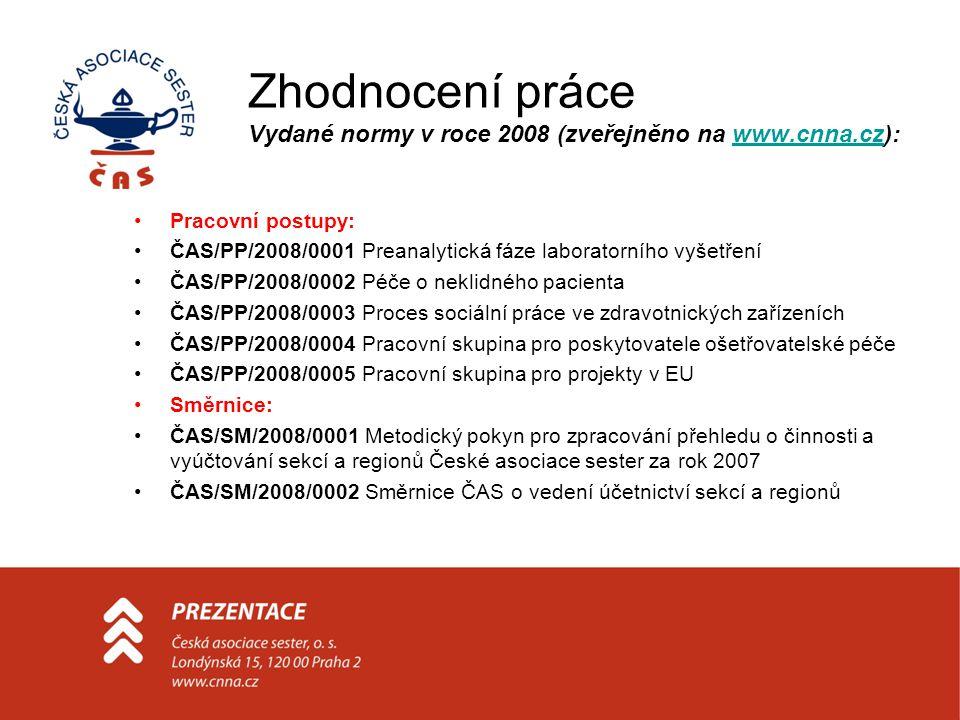 Zhodnocení práce Vydané normy v roce 2008 (zveřejněno na www.cnna.cz):www.cnna.cz Pracovní postupy: ČAS/PP/2008/0001 Preanalytická fáze laboratorního