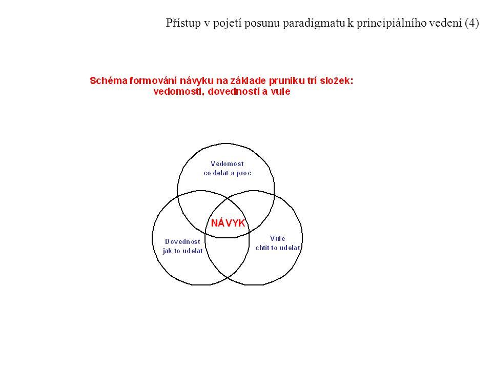 Přístup v pojetí posunu paradigmatu k principiálního vedení (4)