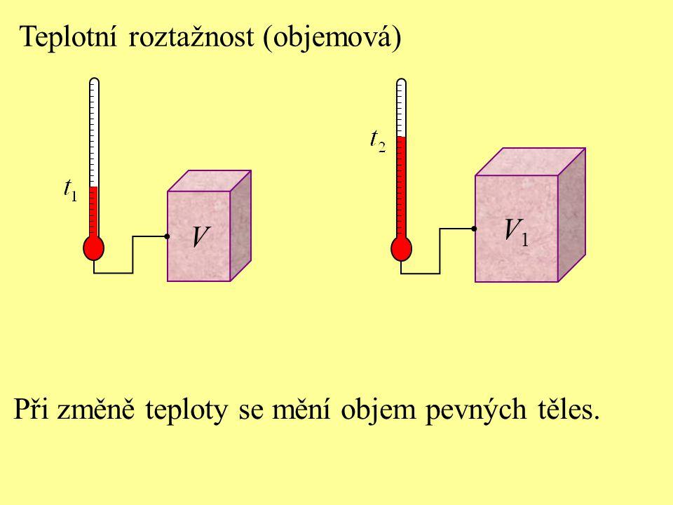 V V1V1 Teplotní roztažnost (objemová) Při změně teploty se mění objem pevných těles.