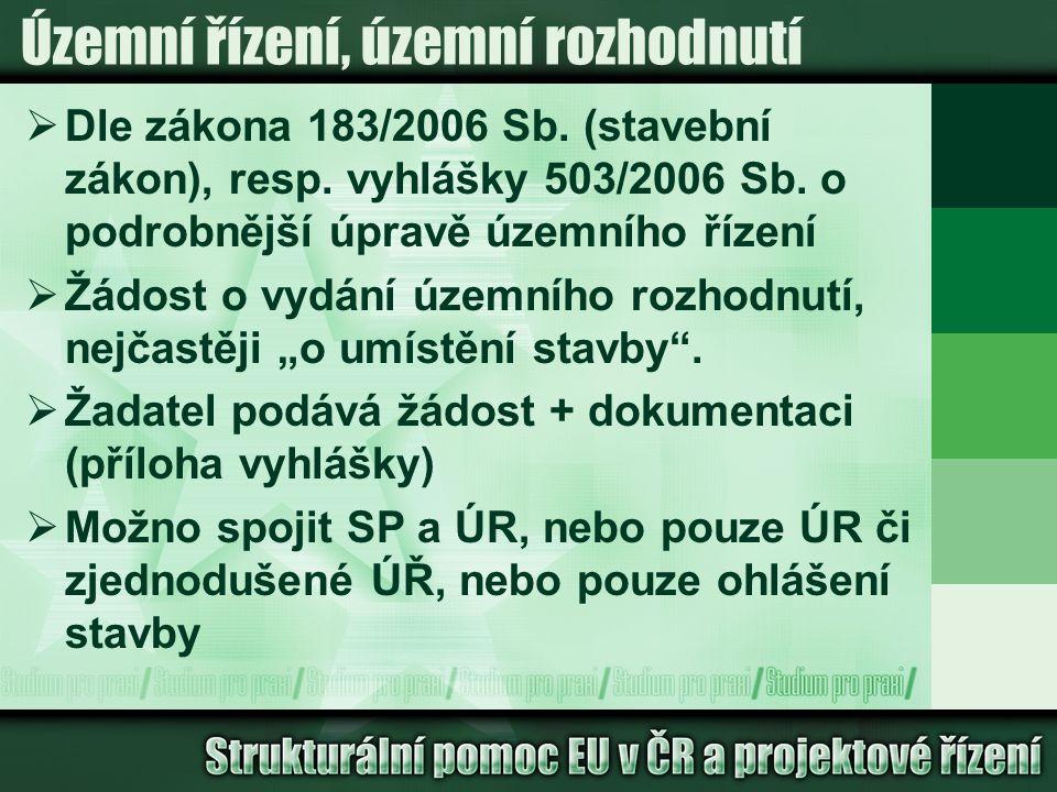 Územní řízení, územní rozhodnutí  Dle zákona 183/2006 Sb.