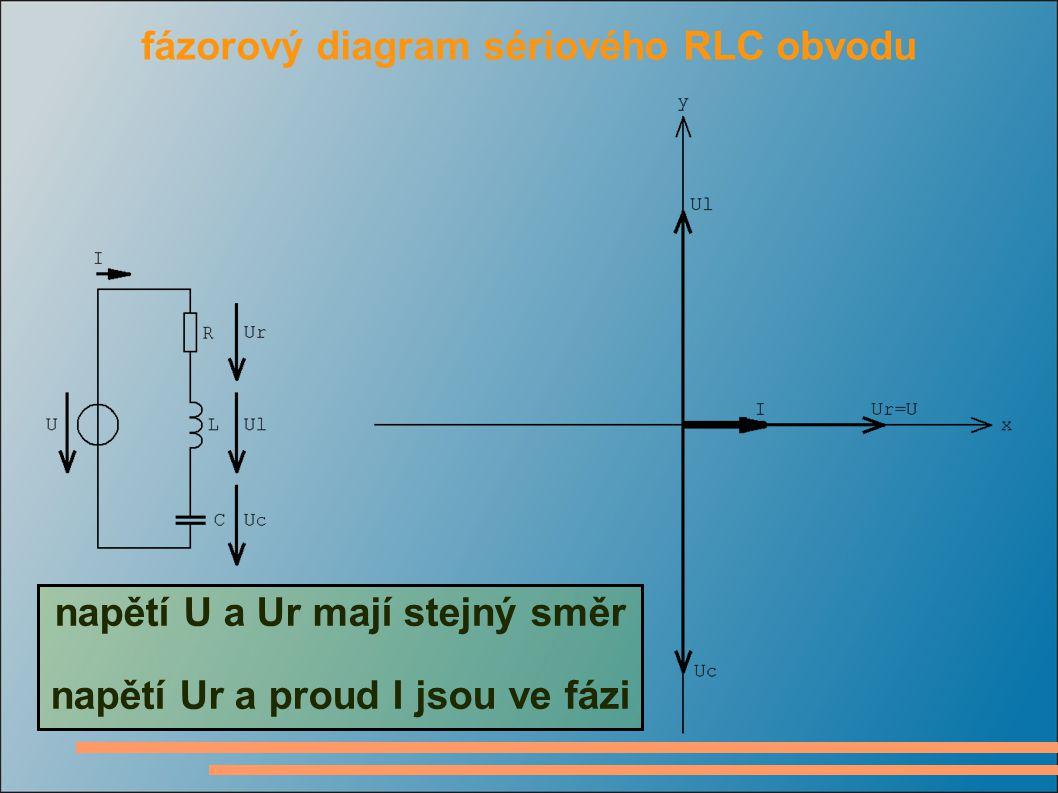 fázorový diagram sériového RLC obvodu napětí U a Ur mají stejný směr napětí Ur a proud I jsou ve fázi