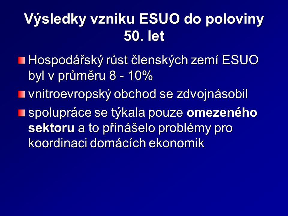Výsledky vzniku ESUO do poloviny 50. let Hospodářský růst členských zemí ESUO byl v průměru 8 - 10% vnitroevropský obchod se zdvojnásobil spolupráce s