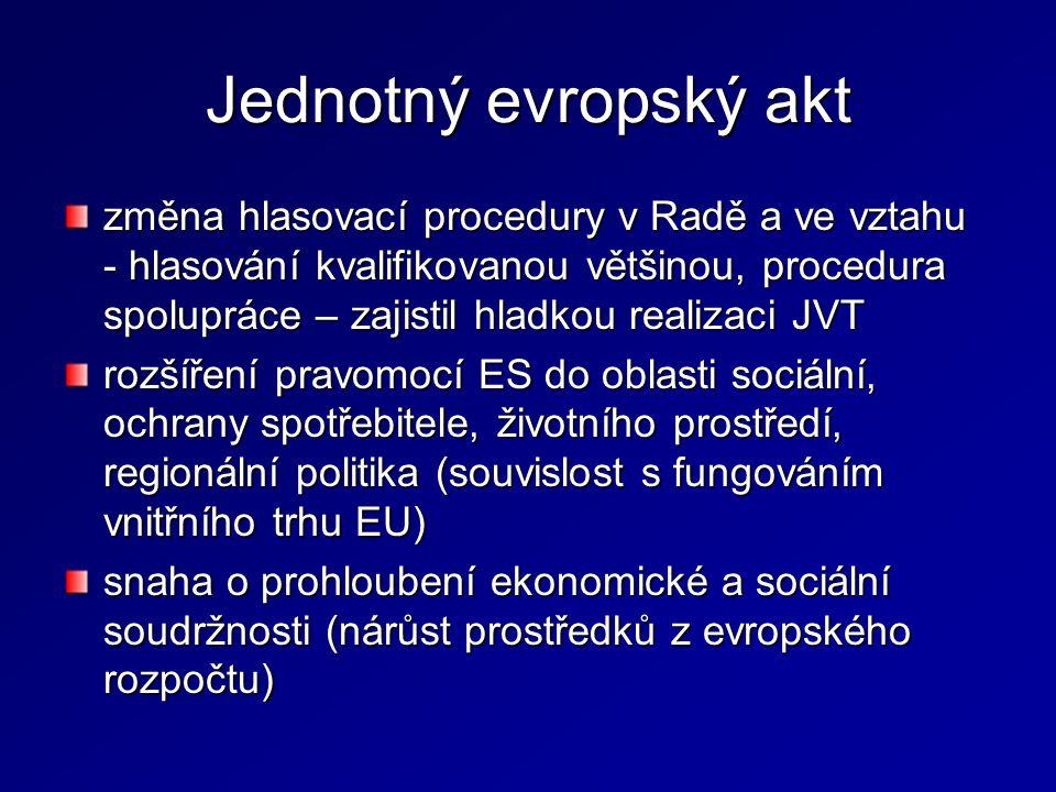 Jednotný evropský akt změna hlasovací procedury v Radě a ve vztahu - hlasování kvalifikovanou většinou, procedura spolupráce – zajistil hladkou realiz