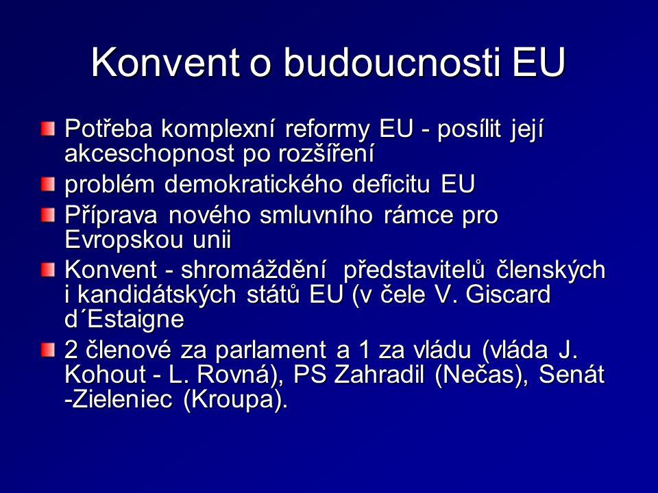 Konvent o budoucnosti EU Potřeba komplexní reformy EU - posílit její akceschopnost po rozšíření problém demokratického deficitu EU Příprava nového sml