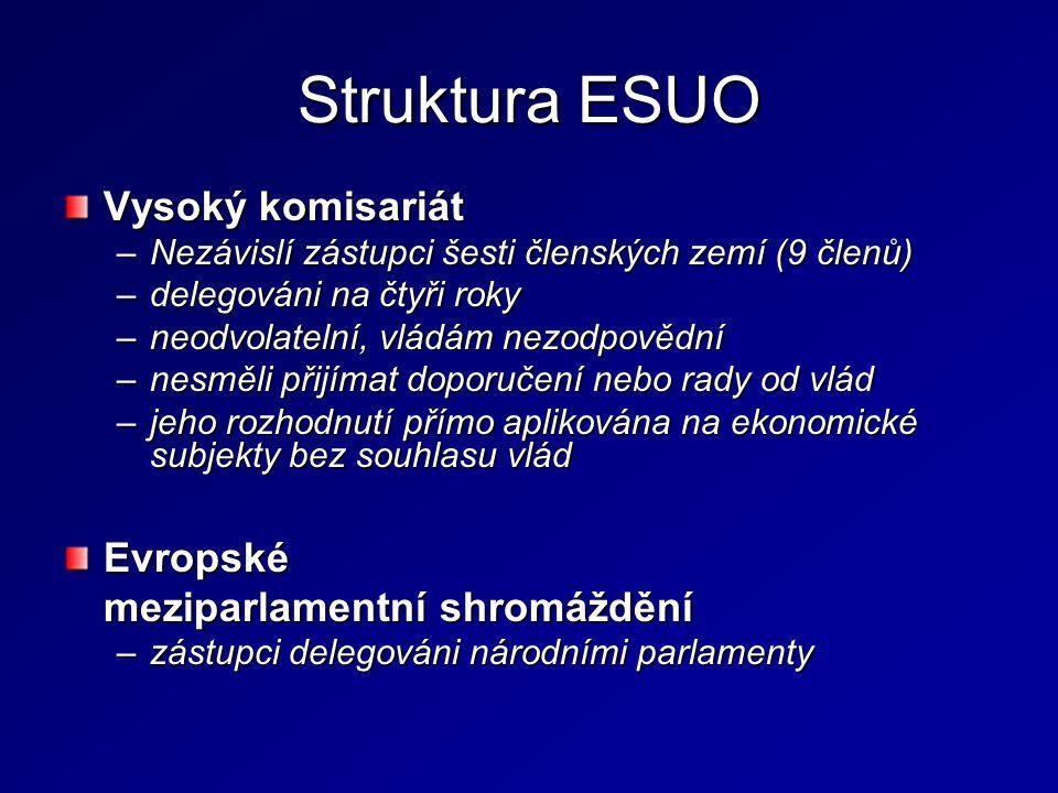Struktura ESUO Vysoký komisariát –Nezávislí zástupci šesti členských zemí (9 členů) –delegováni na čtyři roky –neodvolatelní, vládám nezodpovědní –nes