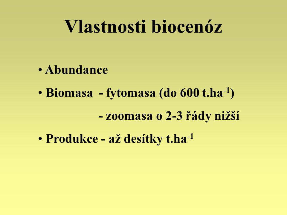 Vlastnosti biocenóz Abundance Biomasa - fytomasa (do 600 t.ha -1 ) - zoomasa o 2-3 řády nižší Produkce - až desítky t.ha -1