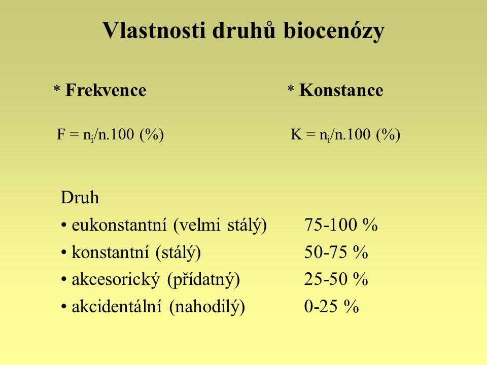 Vlastnosti druhů biocenózy * Frekvence F = n i /n.100 (%) * Konstance K = n i /n.100 (%) Druh eukonstantní (velmi stálý) 75-100 % konstantní (stálý) 5