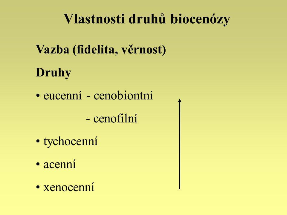 Vlastnosti druhů biocenózy Vazba (fidelita, věrnost) Druhy eucenní - cenobiontní - cenofilní tychocenní acenní xenocenní