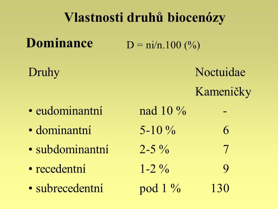 Vlastnosti druhů biocenózy Dominance Druhy Noctuidae Kameničky eudominantní nad 10 % - dominantní 5-10 %6 subdominantní 2-5 %7 recedentní 1-2 %9 subrecedentní pod 1 % 130 D = ni/n.100 (%)