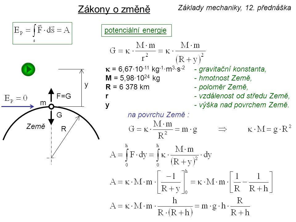  = 6,67·10 -11 kg -1 ·m 3 ·s -2 - gravitační konstanta, M = 5,98·10 24 kg- hmotnost Země, R = 6 378 km- poloměr Země, r- vzdálenost od středu Země, y