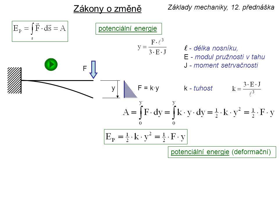 potenciální energie Zákony o změně F = k·y k - tuhost potenciální energie (deformační) - délka nosníku, E - modul pružnosti v tahu J - moment setrvačn