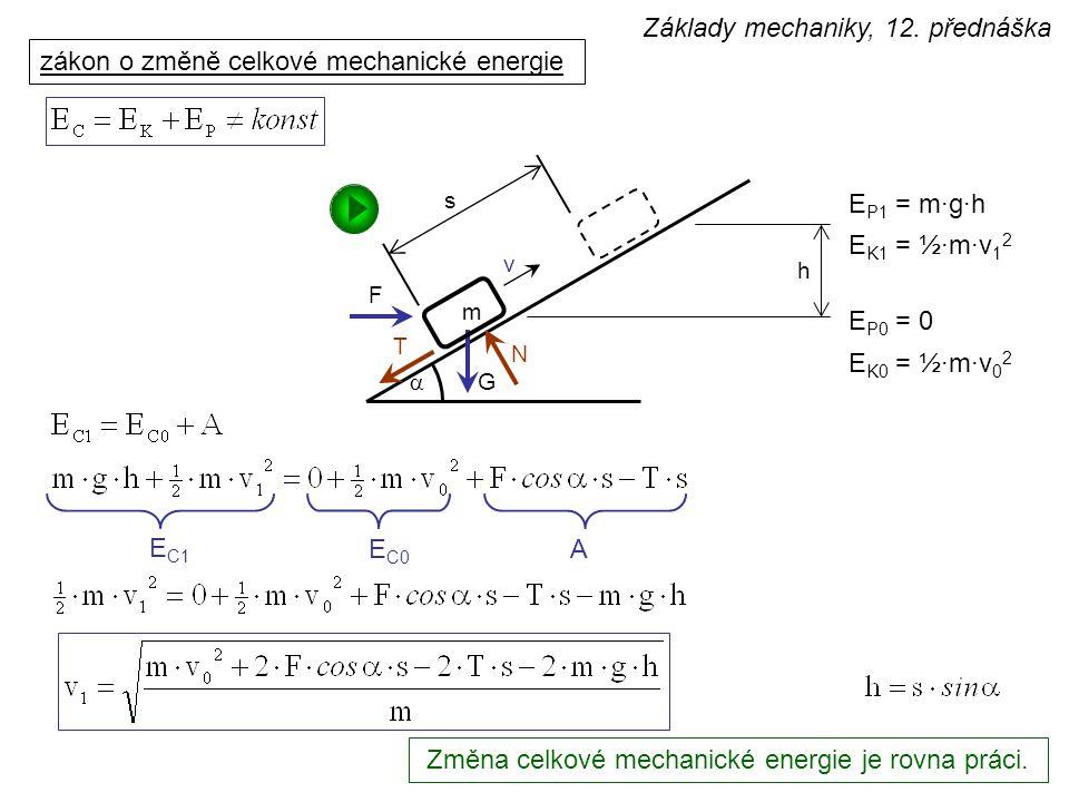 zákon o změně celkové mechanické energie E P1 = m·g·h E K1 = ½·m·v 1 2 E P0 = 0 E K0 = ½·m·v 0 2 E C1 E C0 A Změna celkové mechanické energie je rovna