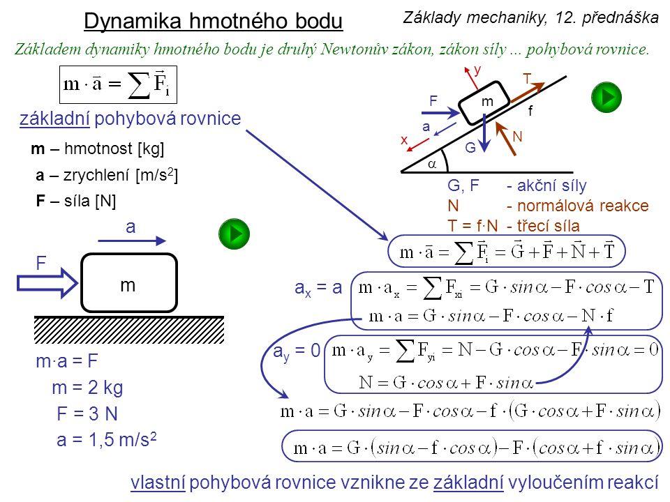 m – hmotnost [kg] a – zrychlení [m/s 2 ] F – síla [N] základní pohybová rovnice m = 2 kg a = 1,5 m/s 2 F = 3 N Dynamika hmotného bodu Základem dynamik