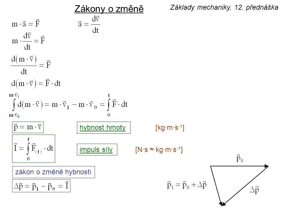 hybnost hmoty impuls síly [kg·m·s -1 ] [N·s  kg·m·s -1 ] zákon o změně hybnosti Zákony o změně Základy mechaniky, 12. přednáška
