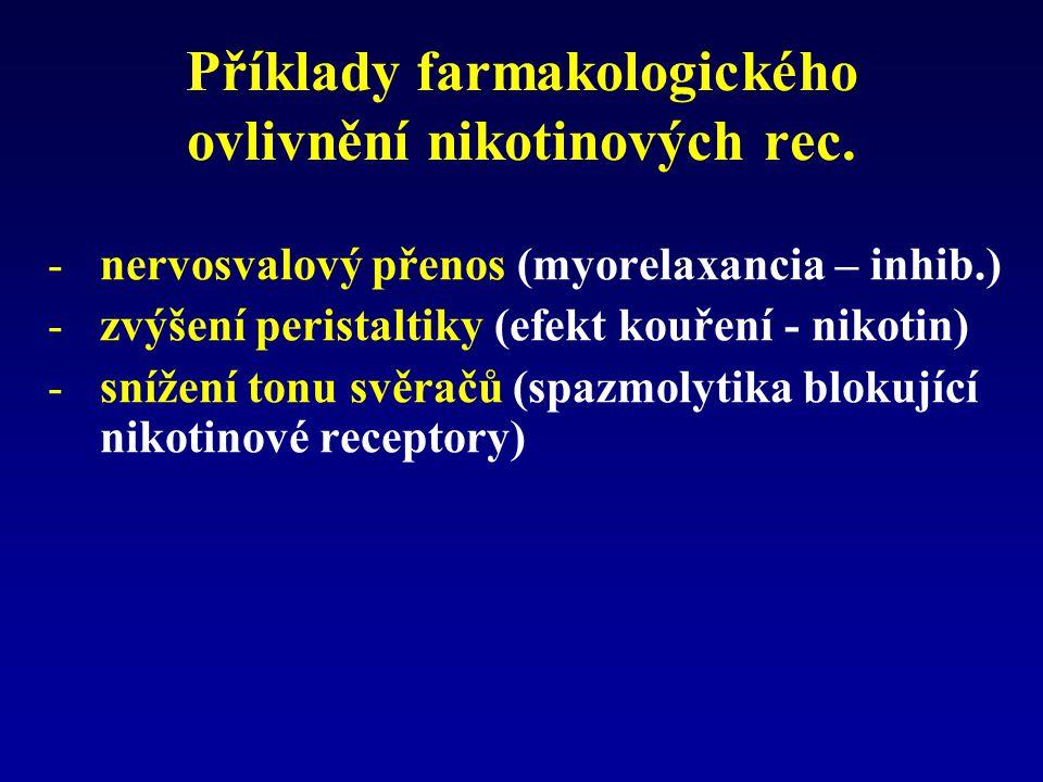 Příklady farmakologického ovlivnění nikotinových rec.