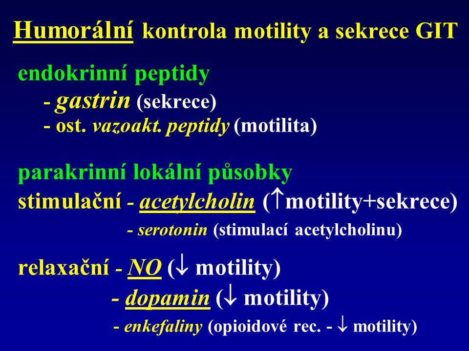Humorální kontrola motility a sekrece GIT endokrinní peptidy - gastrin (sekrece) - ost.