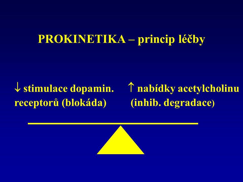 PROKINETIKA – princip léčby  nabídky acetylcholinu (inhib.