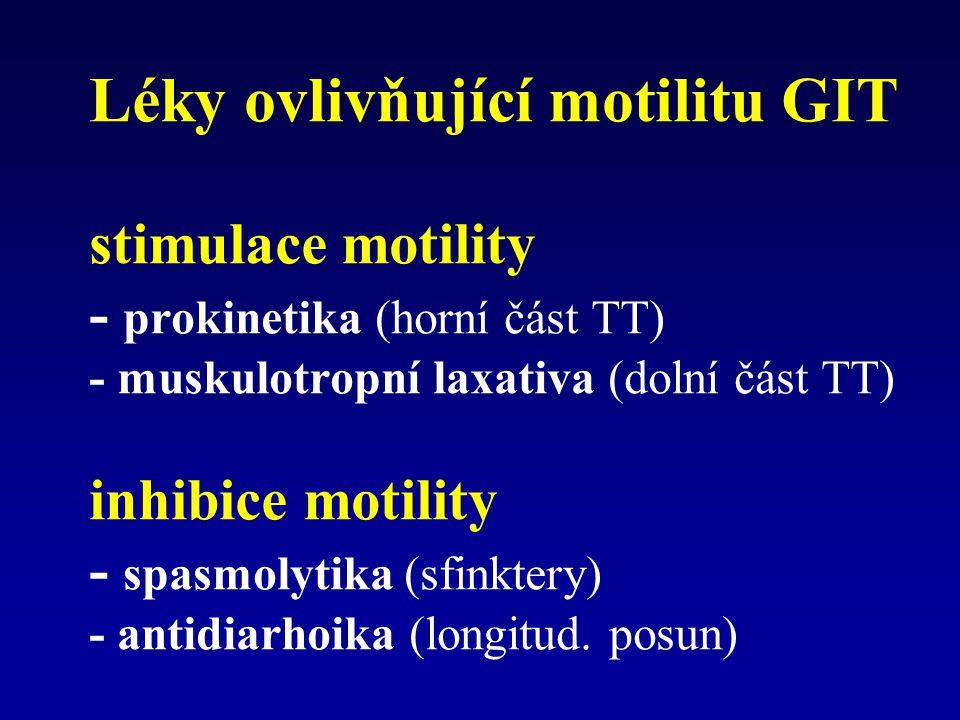 Prokinetika – efekt zejména na proximální část GIT EFEKT/indikace  tonu jícnového svěrače (reflux.