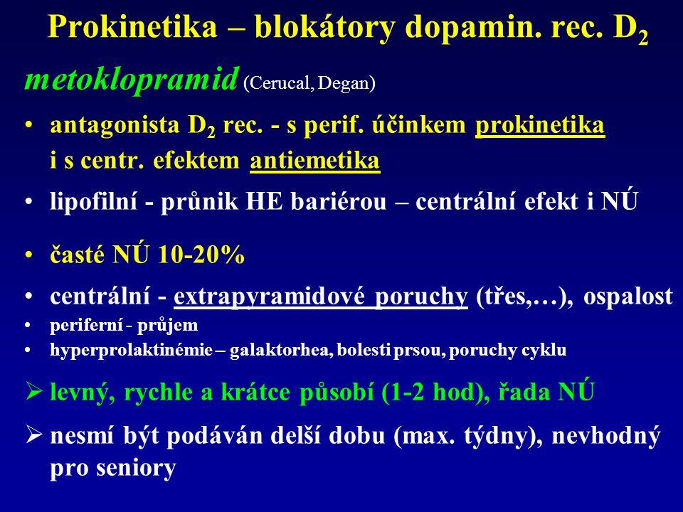 Prokinetika – blokátory dopamin.rec. D 2 metoklopramid (Cerucal, Degan) antagonista D 2 rec.