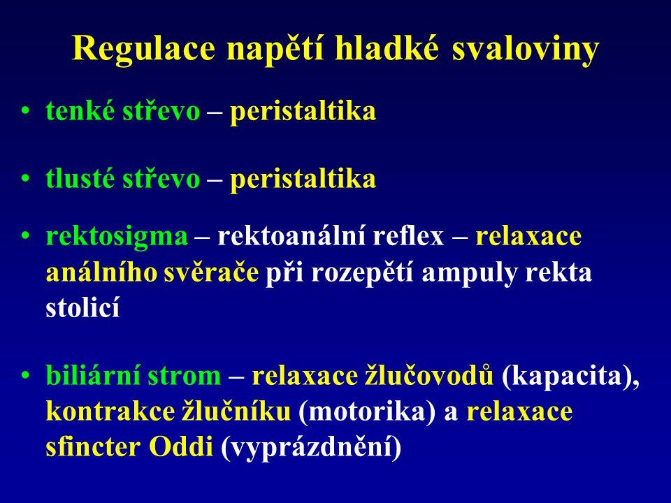 Regulace napětí hladké svaloviny tenké střevo – peristaltika tlusté střevo – peristaltika rektosigma – rektoanální reflex – relaxace análního svěrače při rozepětí ampuly rekta stolicí biliární strom – relaxace žlučovodů (kapacita), kontrakce žlučníku (motorika) a relaxace sfincter Oddi (vyprázdnění)