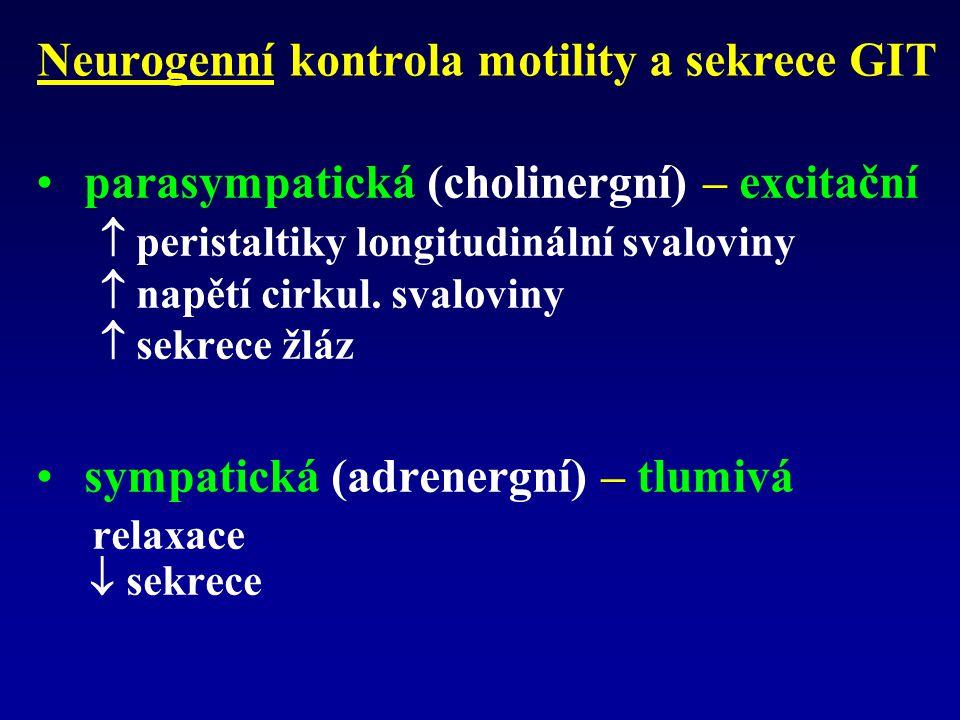 aktivace parasympatiku - trávení aktivace sympatiku - fyzická aktivita