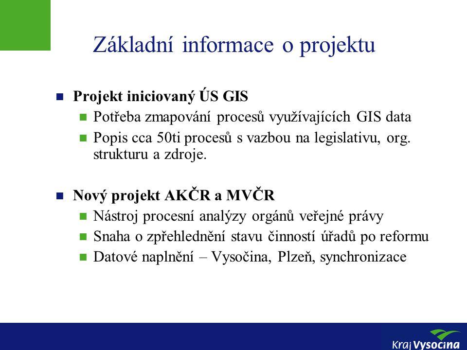 Základní informace o projektu Projekt iniciovaný ÚS GIS Potřeba zmapování procesů využívajících GIS data Popis cca 50ti procesů s vazbou na legislativu, org.