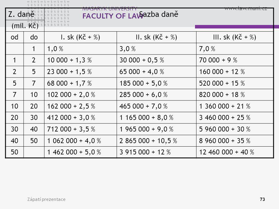 www.law.muni.cz Zápatí prezentace73 Z. daněSazba daně (mil. Kč) oddoI. sk (Kč + %)II. sk (Kč + %)III. sk (Kč + %) 11,0 %3,0 %7,0 % 1210 000 + 1,3 %30