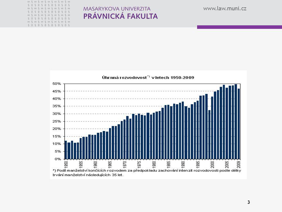 www.law.muni.cz 3