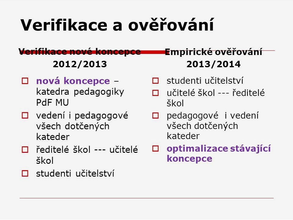 Verifikace a ověřování Verifikace nové koncepce 2012/2013  nová koncepce – katedra pedagogiky PdF MU  vedení i pedagogové všech dotčených kateder 