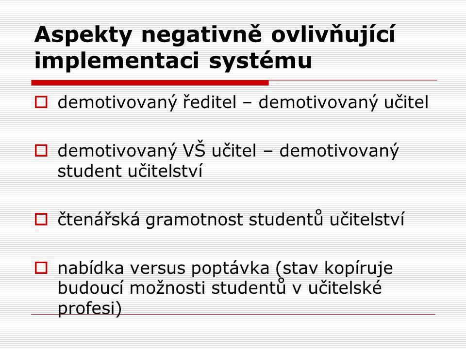 Aspekty negativně ovlivňující implementaci systému  demotivovaný ředitel – demotivovaný učitel  demotivovaný VŠ učitel – demotivovaný student učitel