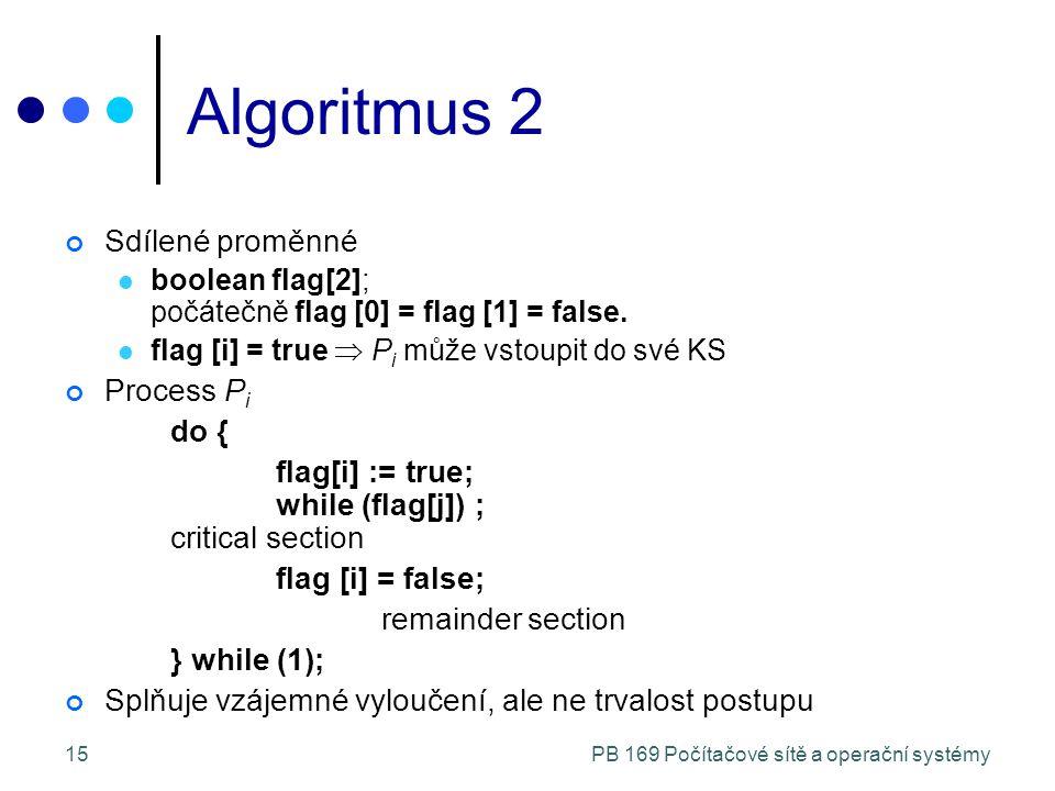 PB 169 Počítačové sítě a operační systémy15 Algoritmus 2 Sdílené proměnné boolean flag[2]; počátečně flag [0] = flag [1] = false.
