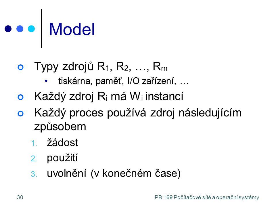 PB 169 Počítačové sítě a operační systémy30 Model Typy zdrojů R 1, R 2, …, R m tiskárna, paměť, I/O zařízení, … Každý zdroj R i má W i instancí Každý proces používá zdroj následujícím způsobem 1.
