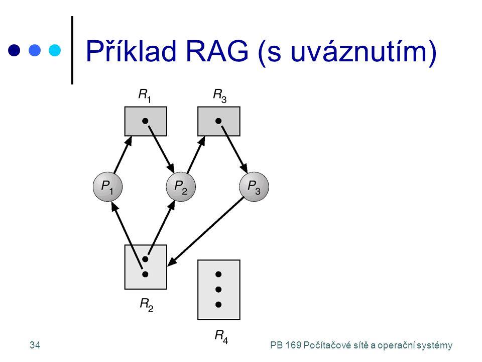 PB 169 Počítačové sítě a operační systémy34 Příklad RAG (s uváznutím)