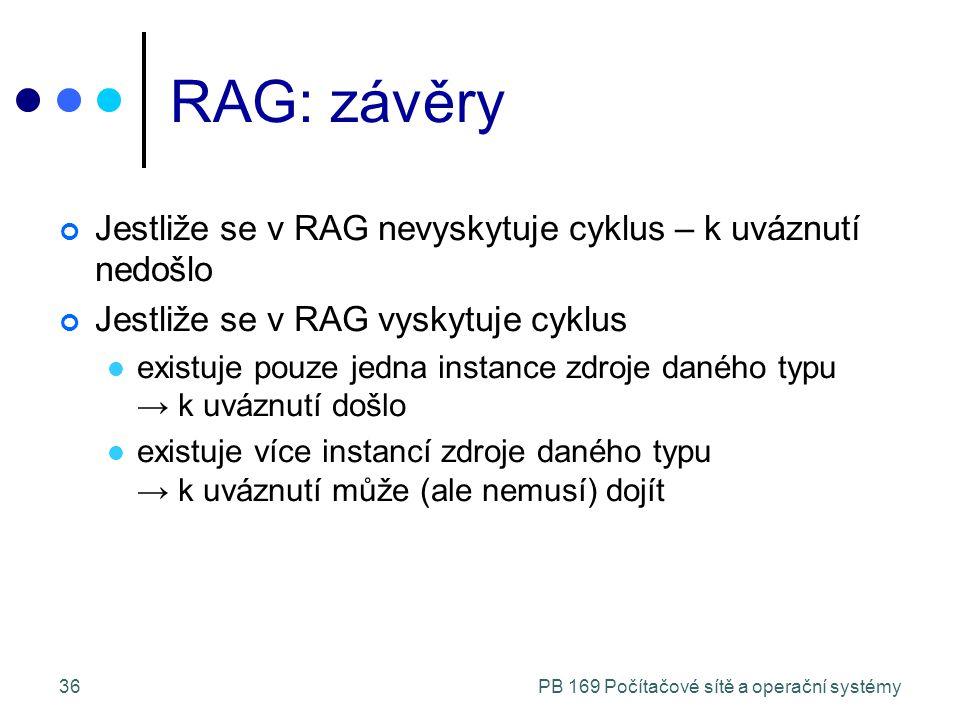 PB 169 Počítačové sítě a operační systémy36 RAG: závěry Jestliže se v RAG nevyskytuje cyklus – k uváznutí nedošlo Jestliže se v RAG vyskytuje cyklus existuje pouze jedna instance zdroje daného typu → k uváznutí došlo existuje více instancí zdroje daného typu → k uváznutí může (ale nemusí) dojít