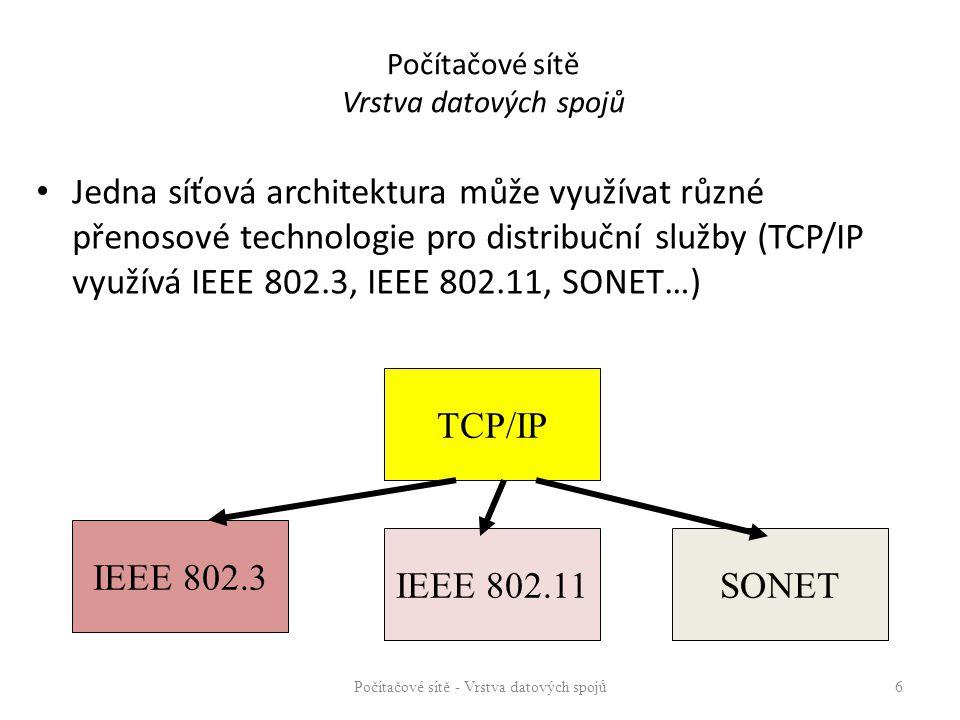 Počítačové sítě Vrstva datových spojů Jedna síťová architektura může využívat různé přenosové technologie pro distribuční služby (TCP/IP využívá IEEE 802.3, IEEE 802.11, SONET…) Počítačové sítě - Vrstva datových spojů 6 TCP/IP IEEE 802.3 IEEE 802.11SONET