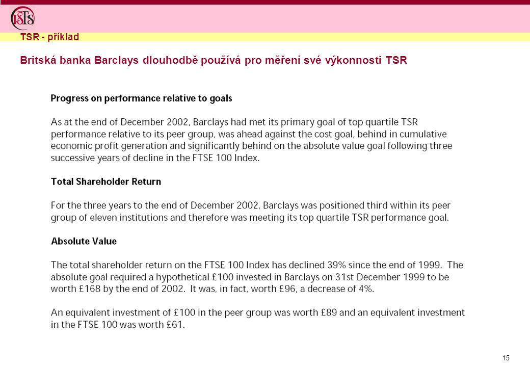 15 Britská banka Barclays dlouhodbě používá pro měření své výkonnosti TSR TSR - příklad
