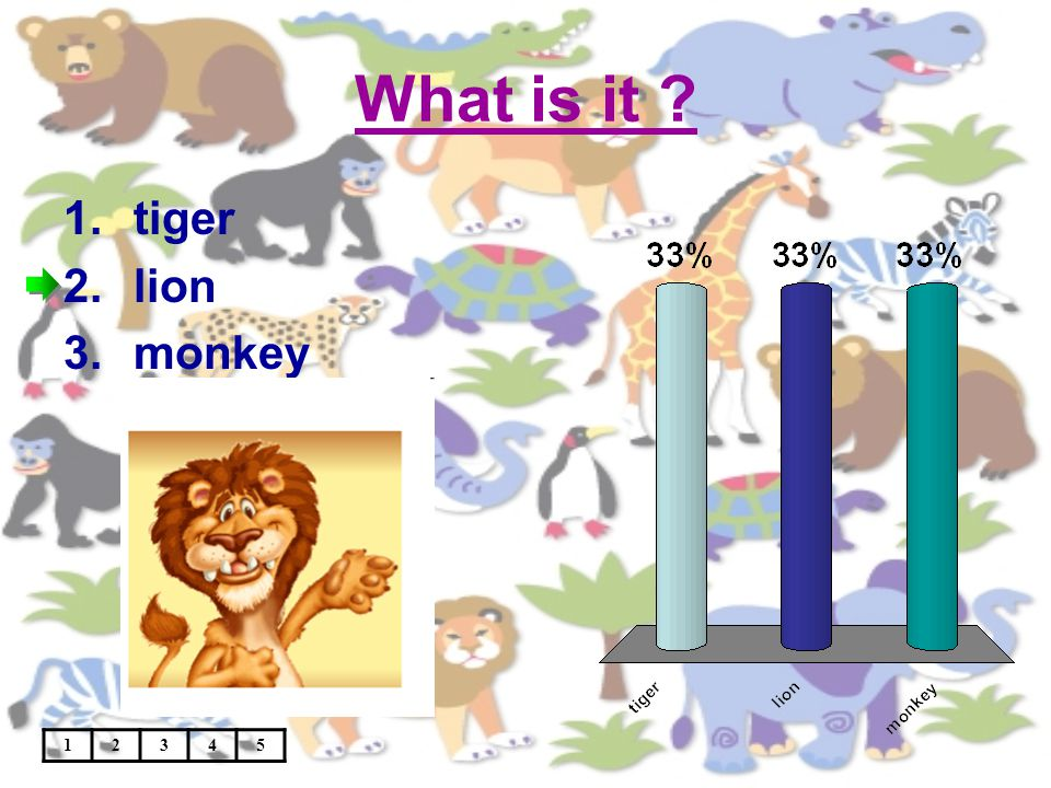 What is it 12345 1.tiger 2.lion 3.monkey