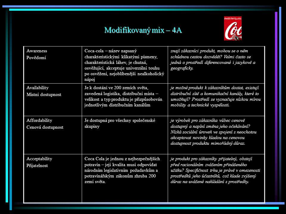 Modifikovaný mix – 4A Awareness Povědomí Coca-cola – název napsaný charakteristickými klikatými písmeny, charakteristická láhev, je chutná, osvěžující