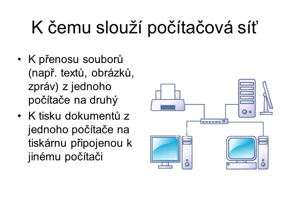 K čemu slouží počítačová síť K přenosu souborů (např. textů, obrázků, zpráv) z jednoho počítače na druhý K tisku dokumentů z jednoho počítače na tiská