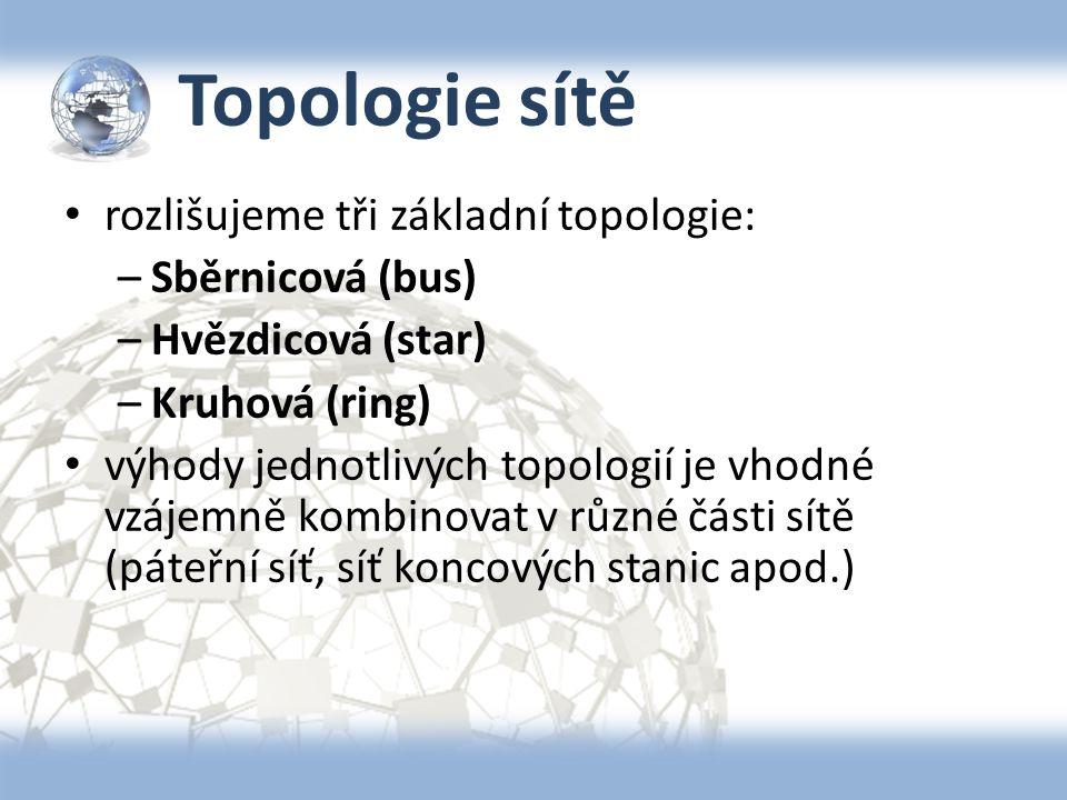 Topologie sítě rozlišujeme tři základní topologie: –Sběrnicová (bus) –Hvězdicová (star) –Kruhová (ring) výhody jednotlivých topologií je vhodné vzájem