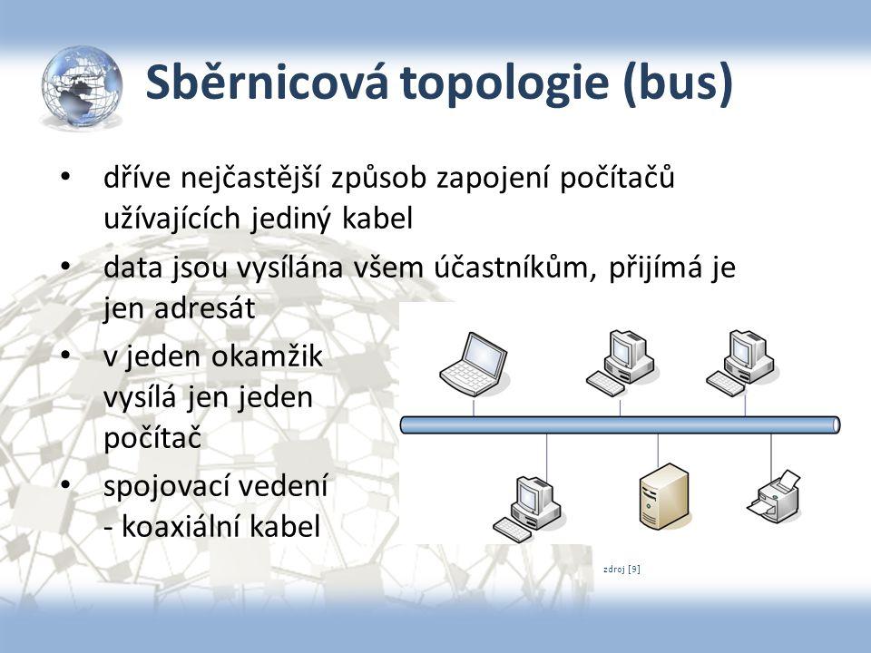 Sběrnicová topologie (bus) dříve nejčastější způsob zapojení počítačů užívajících jediný kabel data jsou vysílána všem účastníkům, přijímá je jen adre