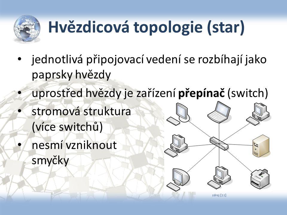 Hvězdicová topologie (star) jednotlivá připojovací vedení se rozbíhají jako paprsky hvězdy uprostřed hvězdy je zařízení přepínač (switch) stromová str