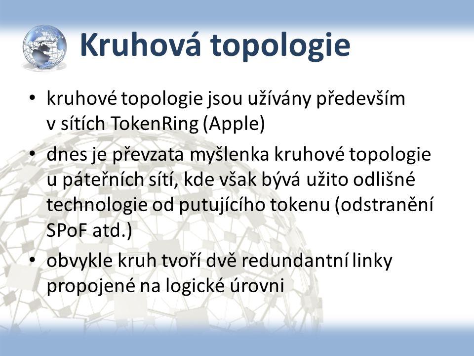 Kruhová topologie kruhové topologie jsou užívány především v sítích TokenRing (Apple) dnes je převzata myšlenka kruhové topologie u páteřních sítí, kd