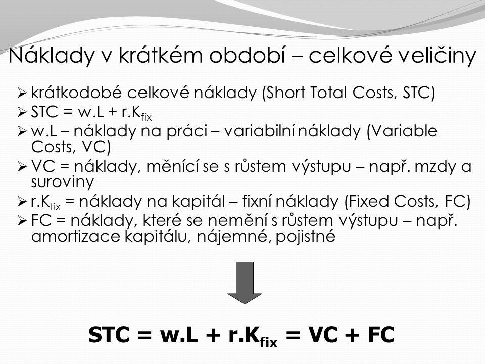 Náklady v krátkém období – celkové veličiny kkrátkodobé celkové náklady (Short Total Costs, STC) SSTC = w.L + r.K fix ww.L – náklady na práci – variabilní náklady (Variable Costs, VC) VVC = náklady, měnící se s růstem výstupu – např.