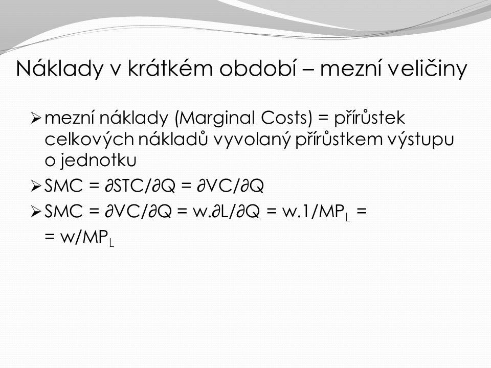 Náklady v krátkém období – mezní veličiny mmezní náklady (Marginal Costs) = přírůstek celkových nákladů vyvolaný přírůstkem výstupu o jednotku SSMC = ∂STC/∂Q = ∂VC/∂Q SSMC = ∂VC/∂Q = w.∂L/∂Q = w.1/MP L = = w/MP L