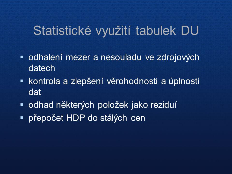 Statistické využití tabulek DU  odhalení mezer a nesouladu ve zdrojových datech  kontrola a zlepšení věrohodnosti a úplnosti dat  odhad některých p